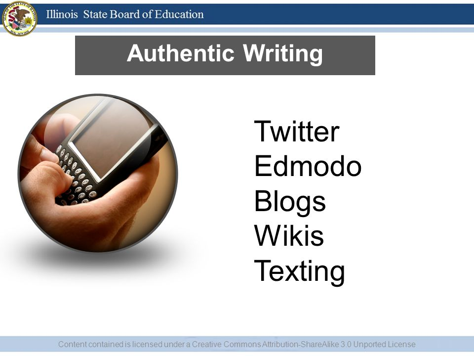 Twitter Edmodo Blogs Wikis Texting Authentic Writing