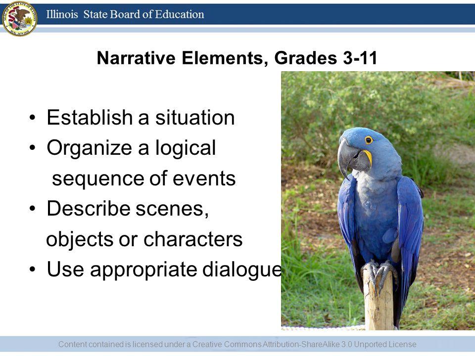 Narrative Elements, Grades 3-11