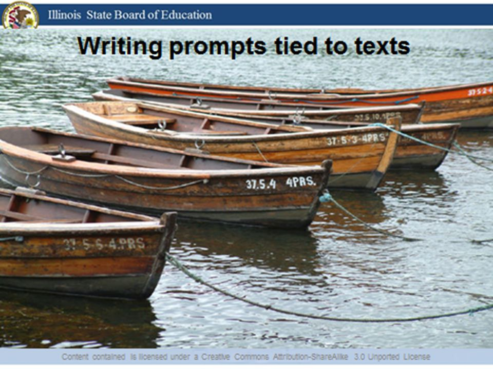Teachers should provide students with writing prompts which are tied to the texts students are given to read.