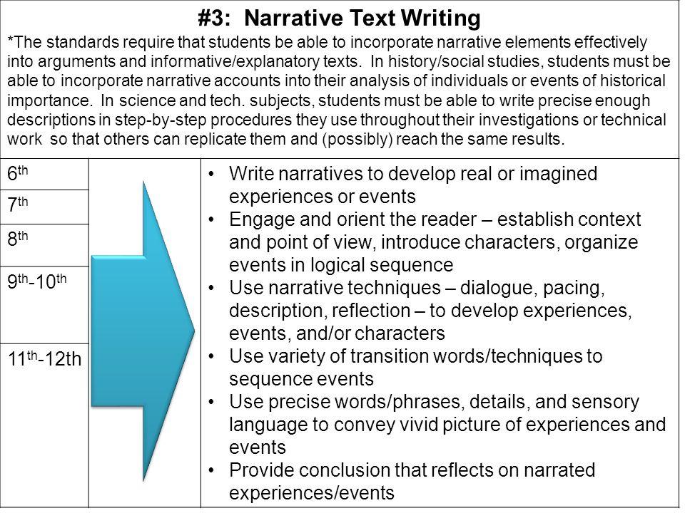 #3: Narrative Text Writing