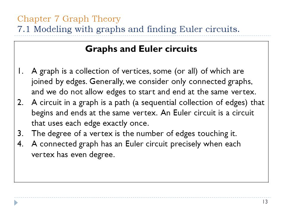 Graphs and Euler circuits