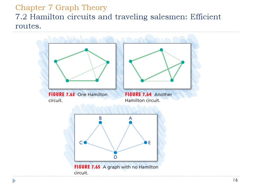 Chapter 7 Graph Theory 7 1 Modeling With Graphs And