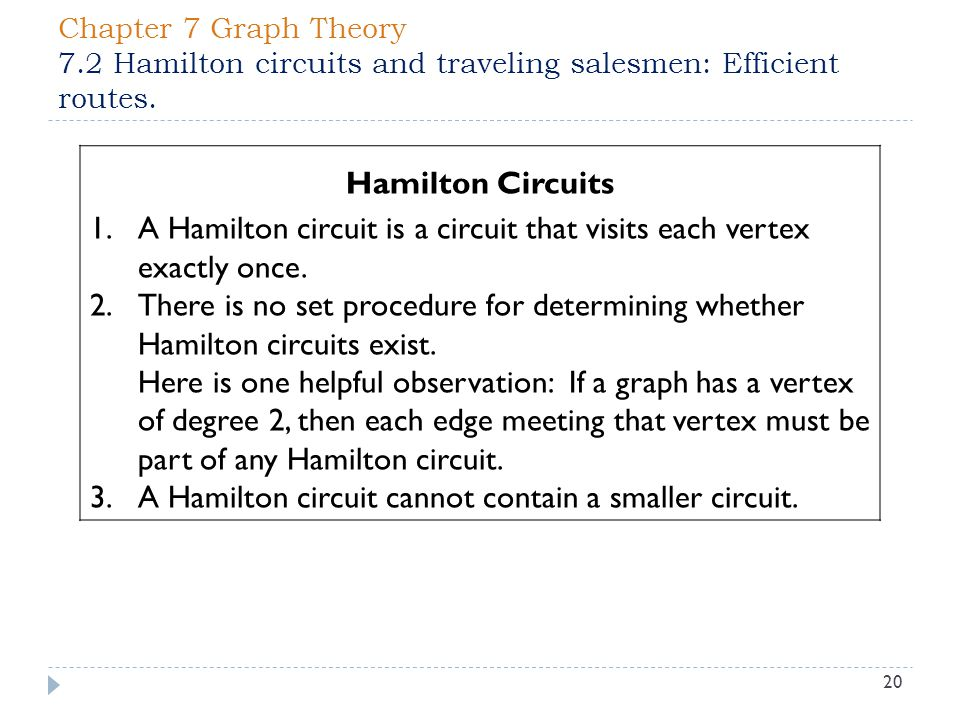 A Hamilton circuit is a circuit that visits each vertex exactly once.