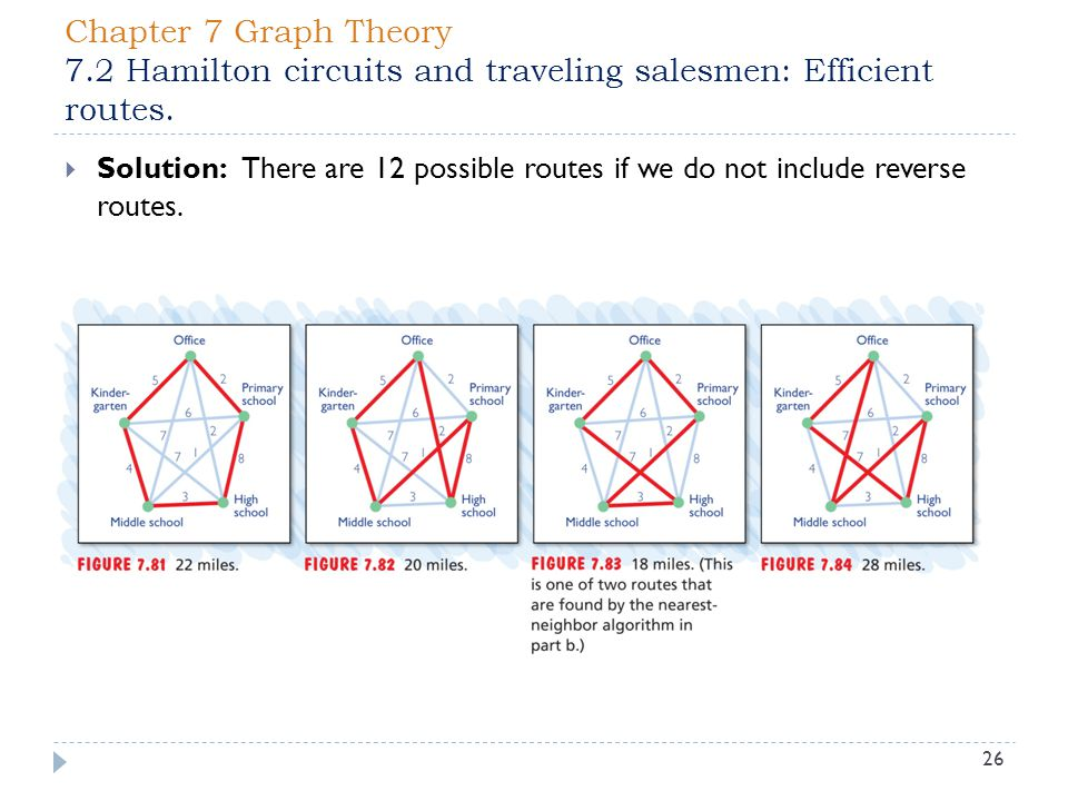 Chapter 7 Graph Theory 7.2 Hamilton circuits and traveling salesmen: Efficient routes.