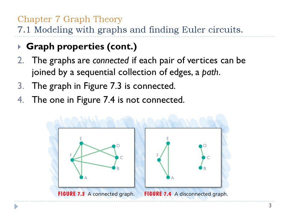 Graph properties (cont.)