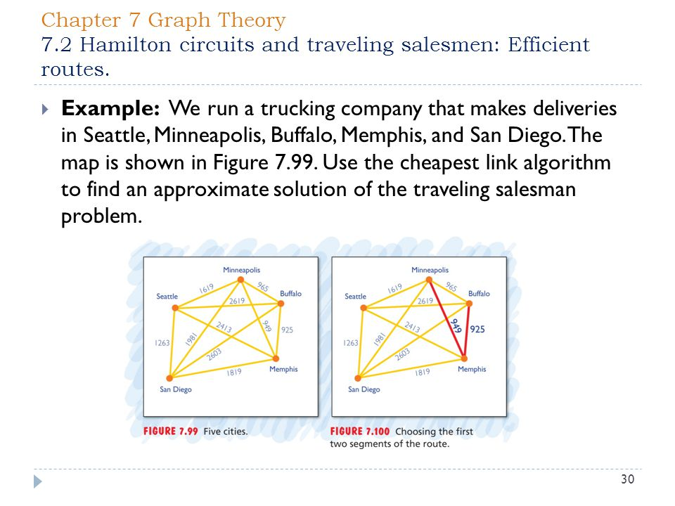 graph theory problems and solutions pdf