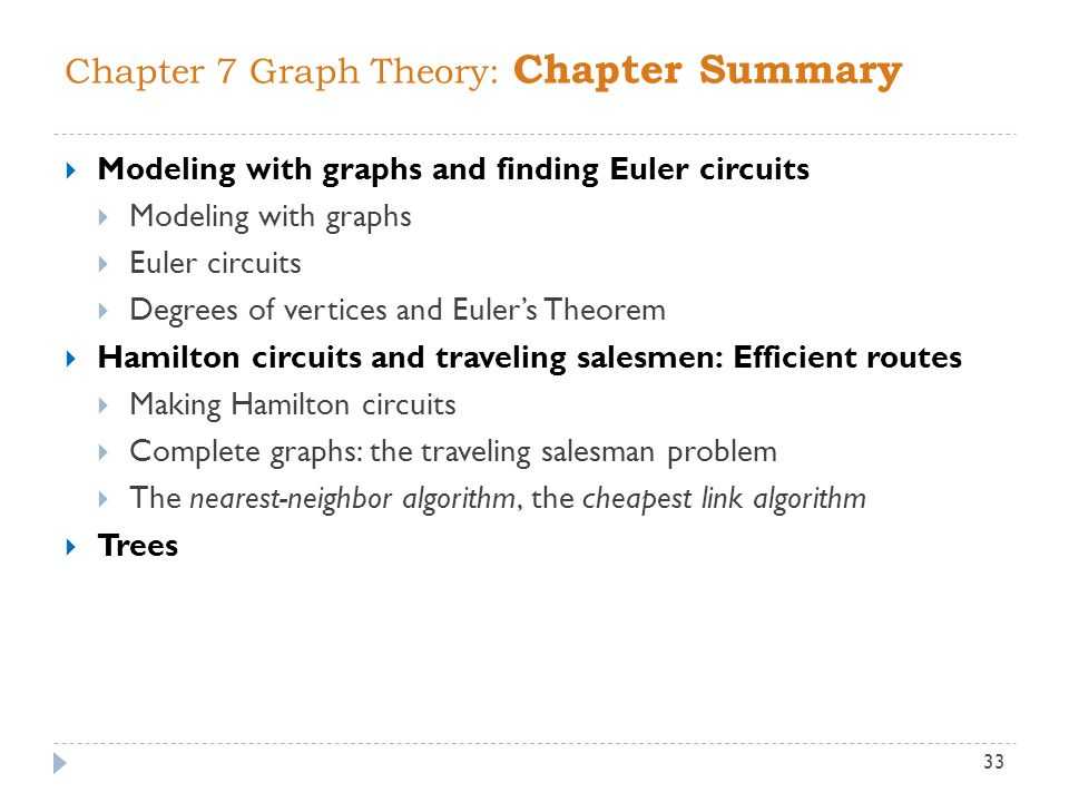 Chapter 7 Graph Theory: Chapter Summary