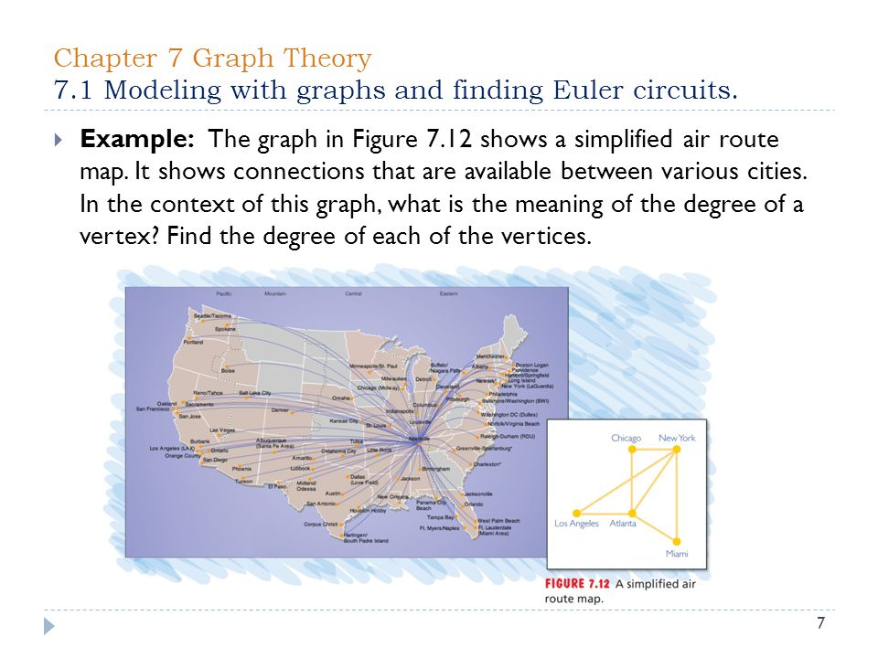 Chapter 7 Graph Theory 7.1 Modeling with graphs and finding Euler circuits.