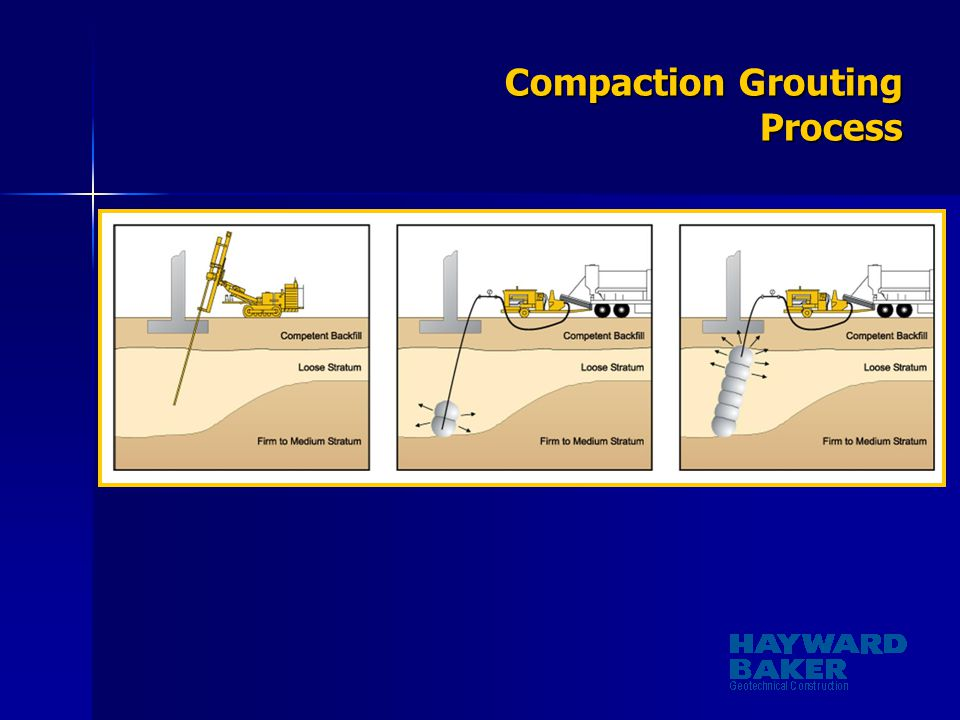 Compaction Grouting Process