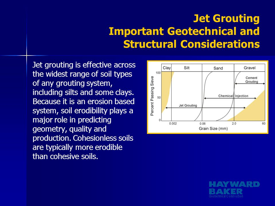 Jet Grouting Important Geotechnical and Structural Considerations