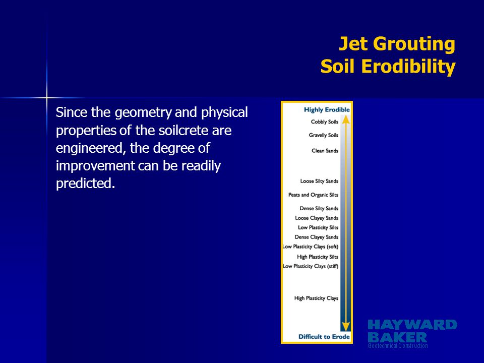 Educational resource library ppt video online download for Soil grouting