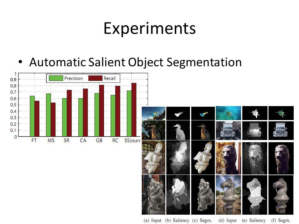 Experiments Automatic Salient Object Segmentation