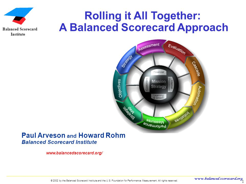 Rolling it All Together: A Balanced Scorecard Approach