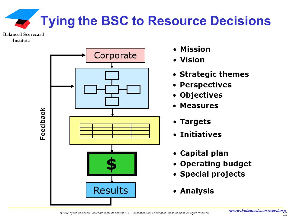 Tying the BSC to Resource Decisions