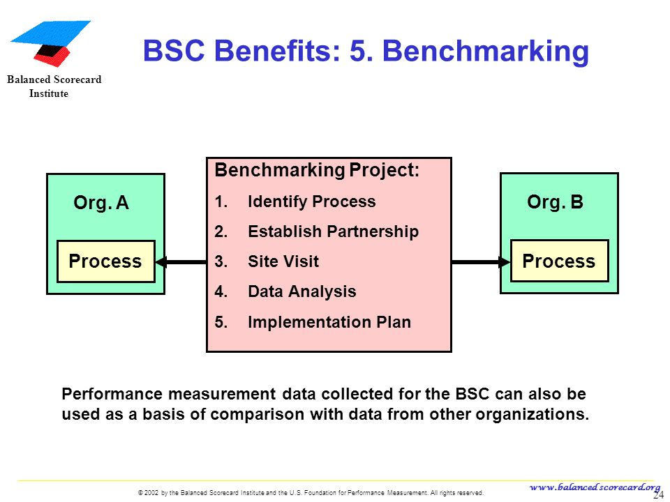 BSC Benefits: 5. Benchmarking
