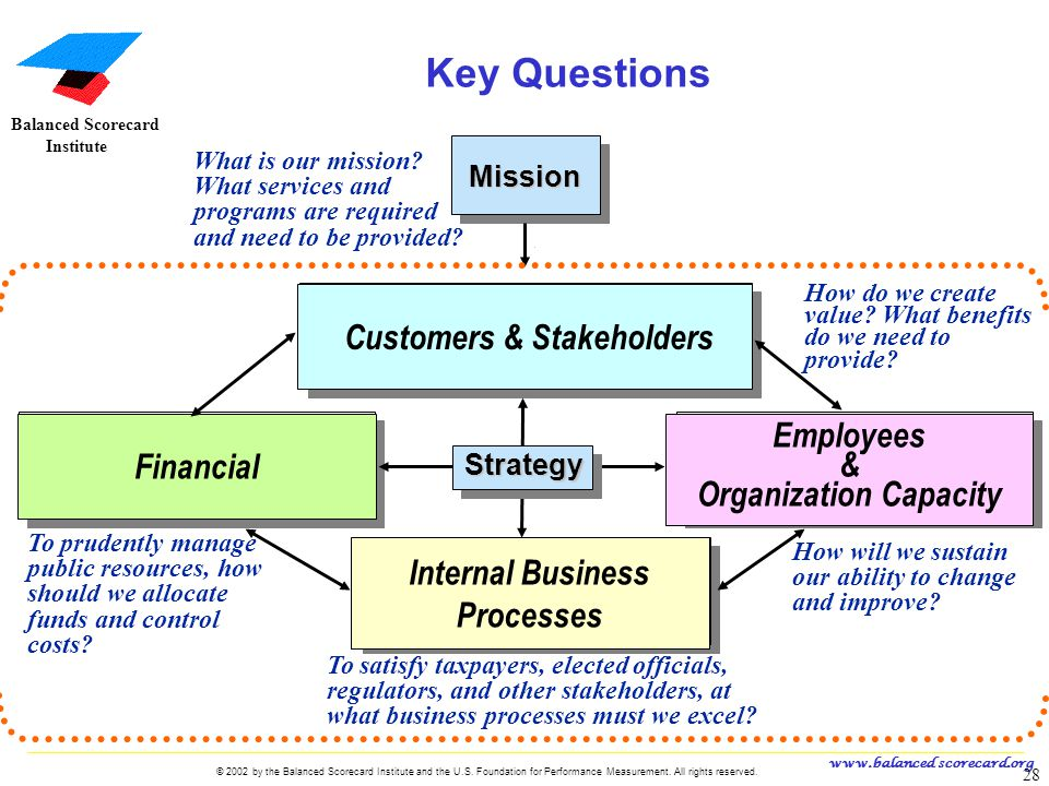 Customers & Stakeholders Organization Capacity