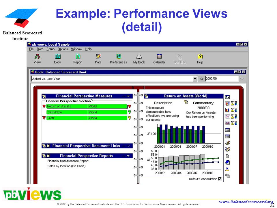Example: Performance Views (detail)