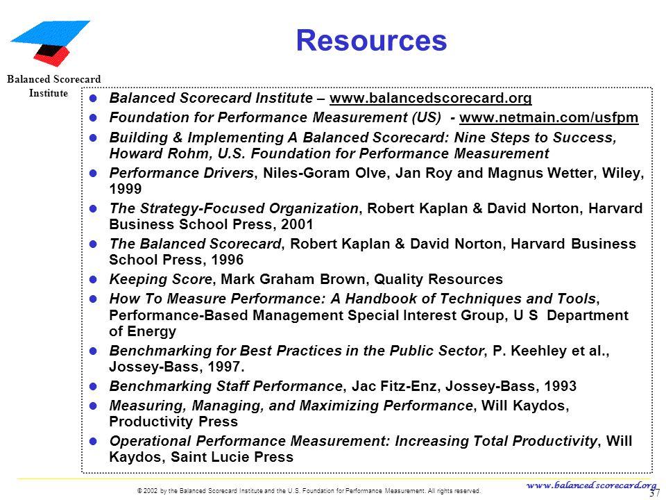Resources Balanced Scorecard Institute – www.balancedscorecard.org