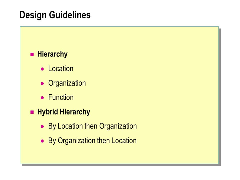 Design Guidelines Hierarchy Location Organization Function