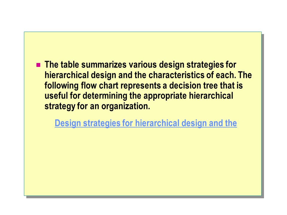 Design strategies for hierarchical design and the