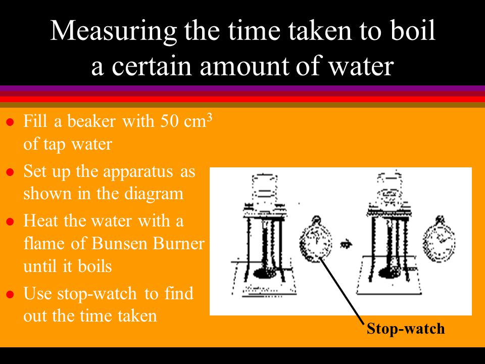 Measuring the time taken to boil a certain amount of water