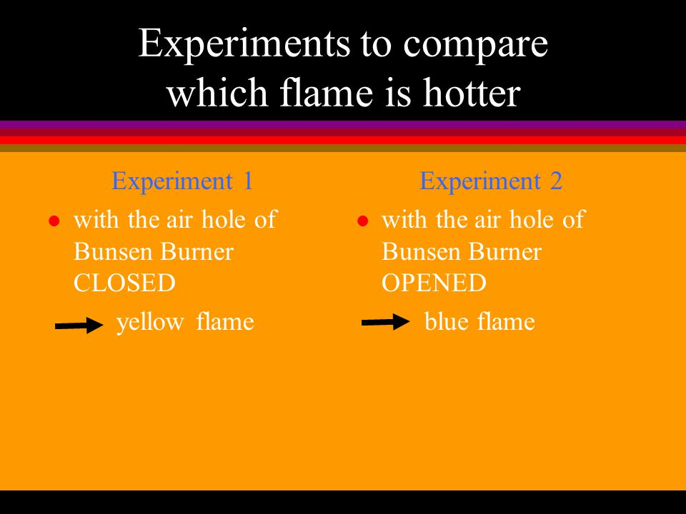 Experiments to compare which flame is hotter