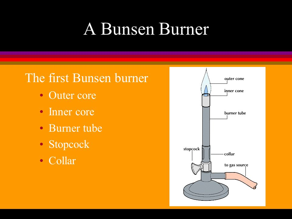 Bunsen Burner Introducing Science Ppt Video Online Download