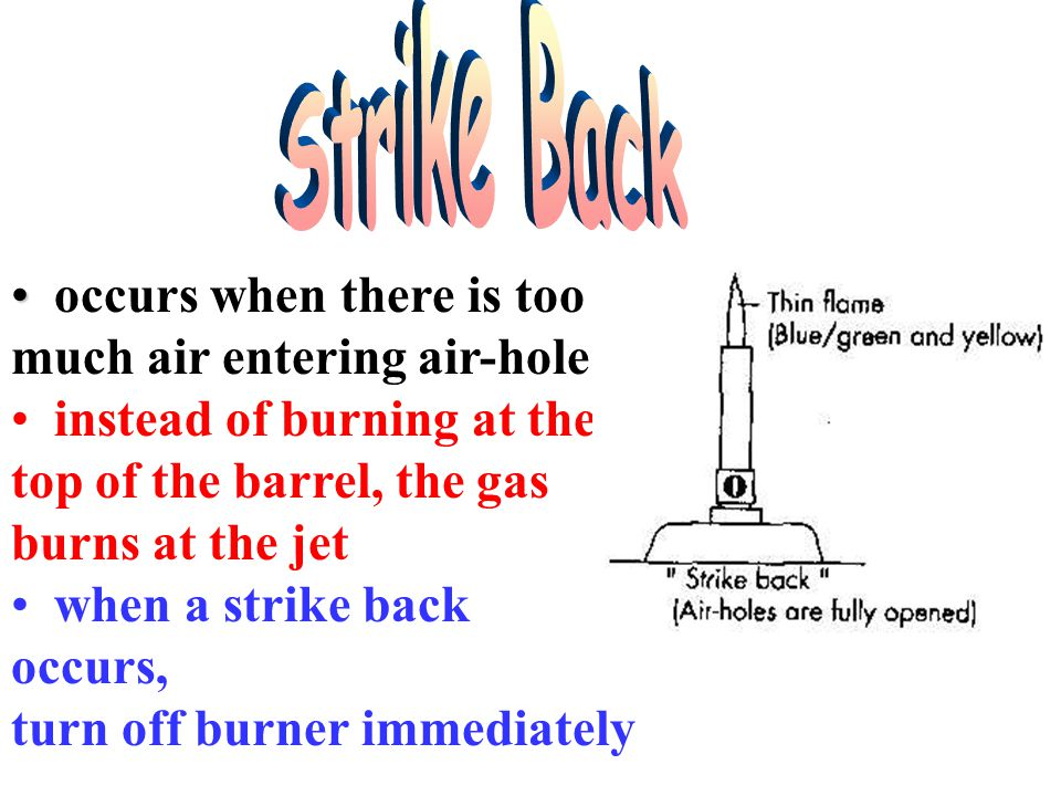 Strike Back occurs when there is too much air entering air-hole