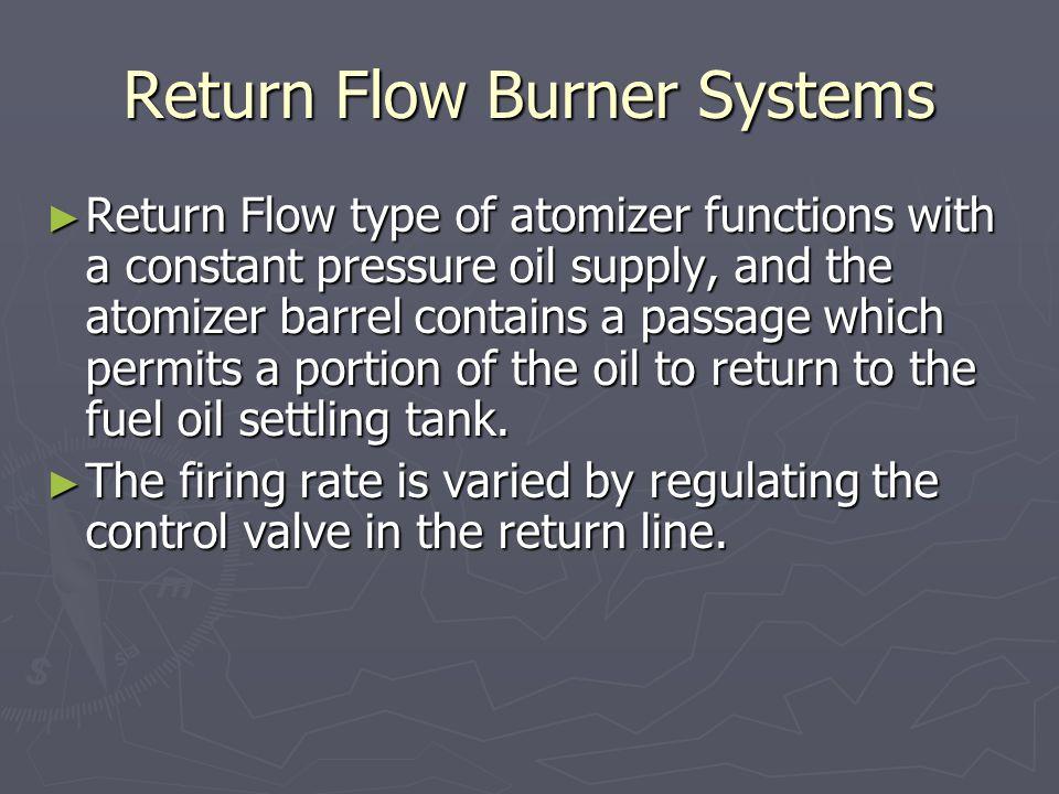 Return Flow Burner Systems