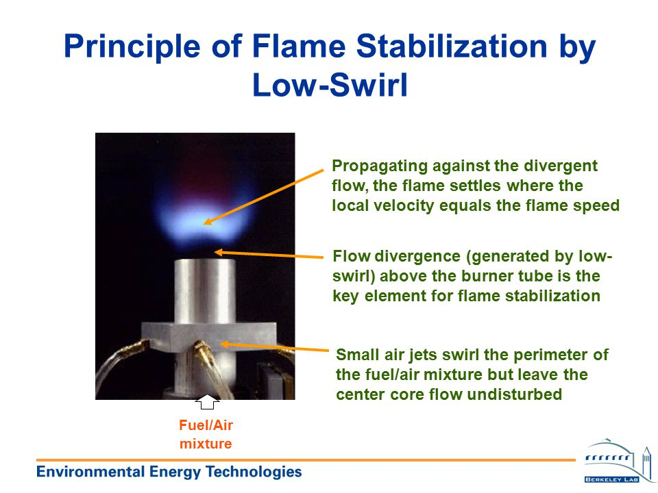 Principle of Flame Stabilization by Low-Swirl