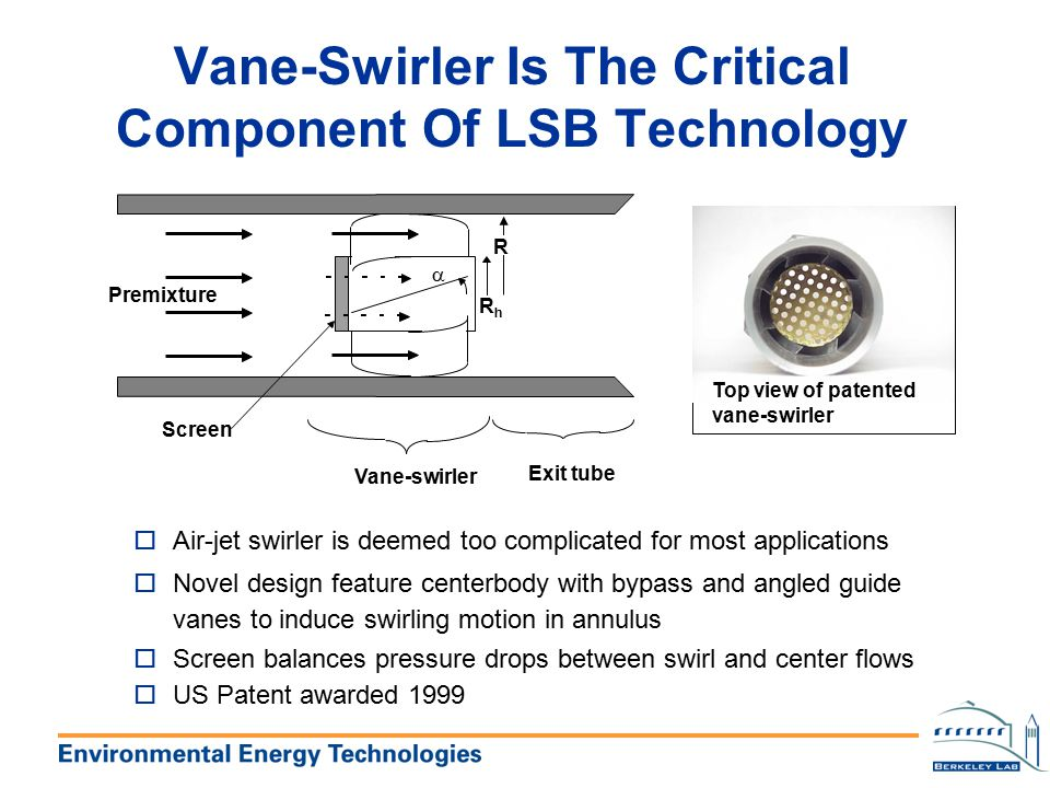 Vane-Swirler Is The Critical Component Of LSB Technology