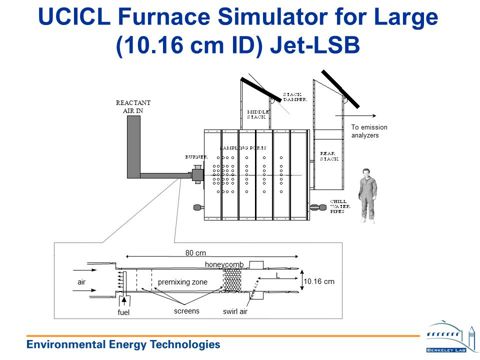 UCICL Furnace Simulator for Large (10.16 cm ID) Jet-LSB