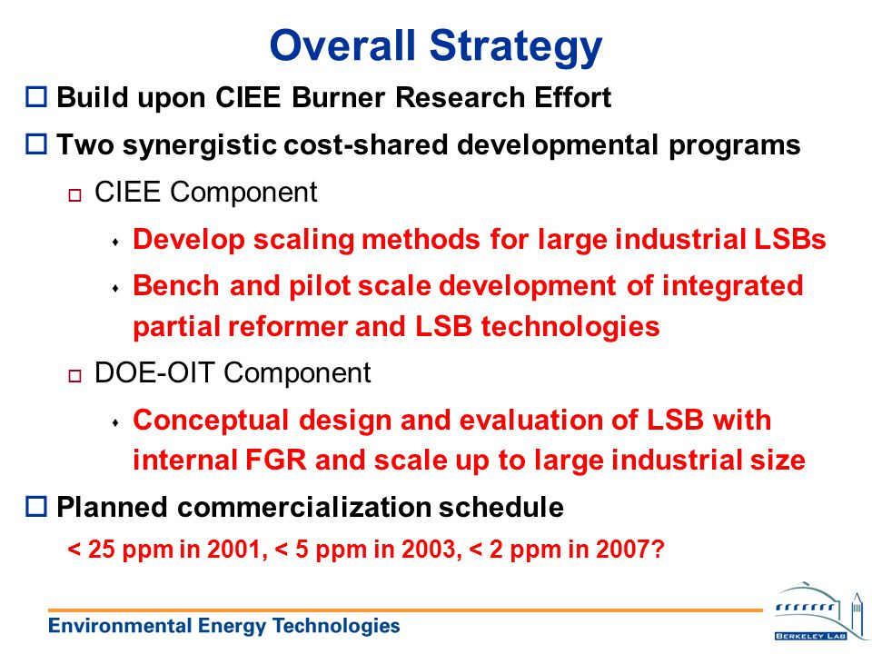 Overall Strategy Build upon CIEE Burner Research Effort