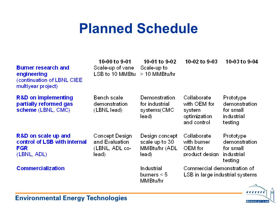 Planned Schedule