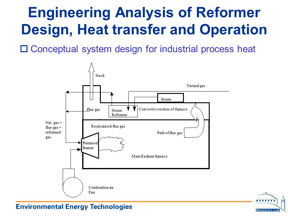 Engineering Analysis of Reformer Design, Heat transfer and Operation