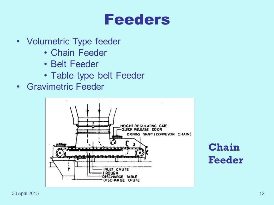 Feeders Chain Feeder Chain Feeder Belt Feeder Table type belt Feeder