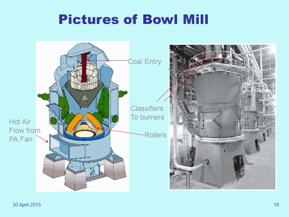Pictures of Bowl Mill Coal Entry Classifiers To burners Hot Air