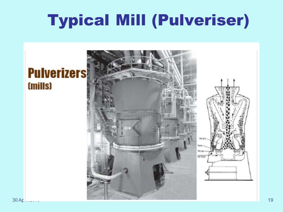 Typical Mill (Pulveriser)