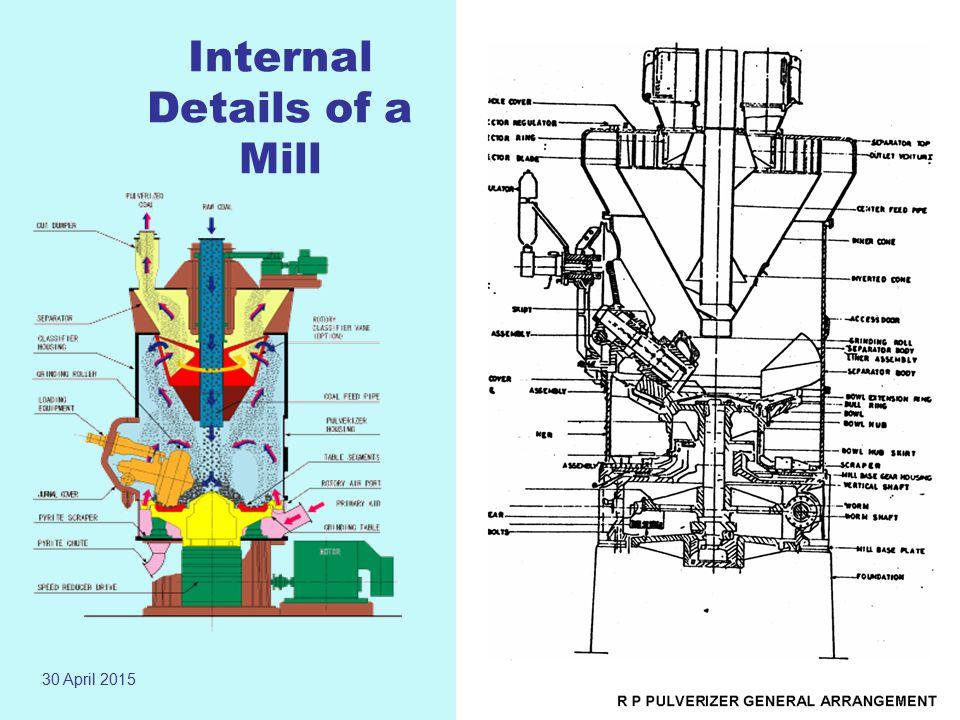 Internal Details of a Mill