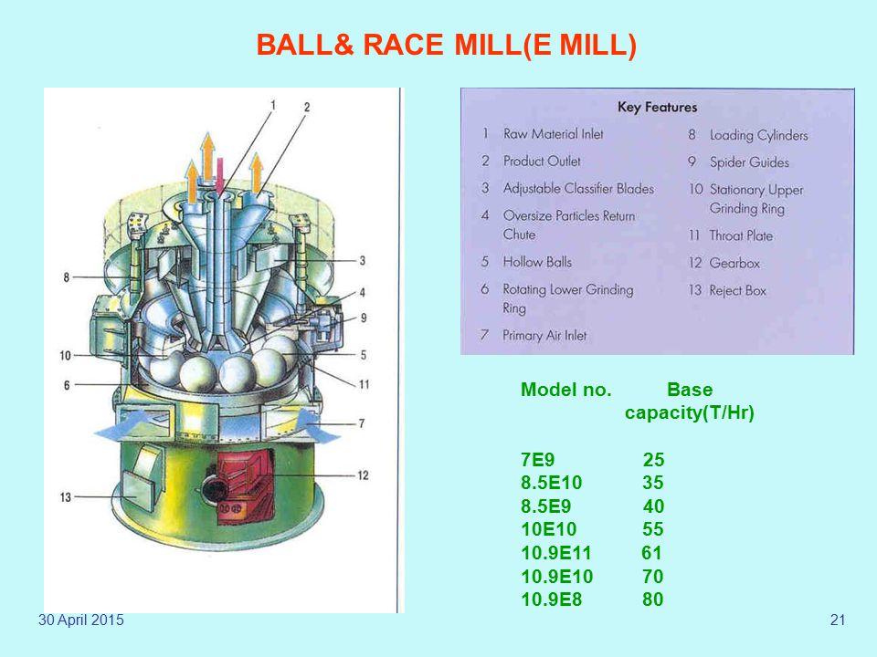 BALL& RACE MILL(E MILL)