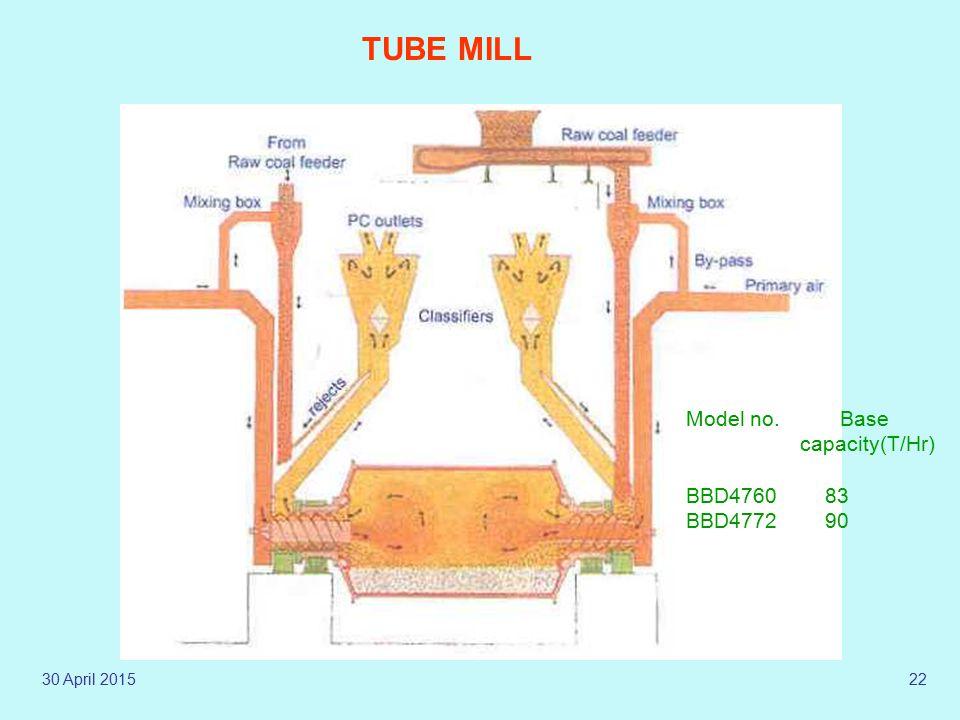 TUBE MILL Model no. Base capacity(T/Hr) BBD4760 83 BBD4772 90