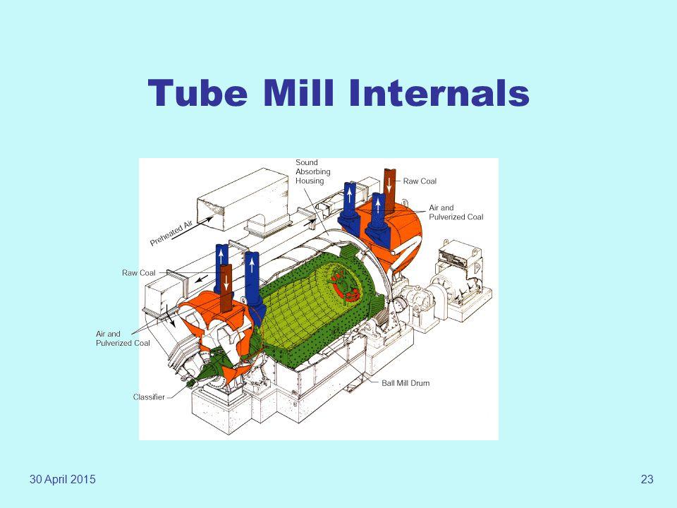 Tube Mill Internals 13 April 2017