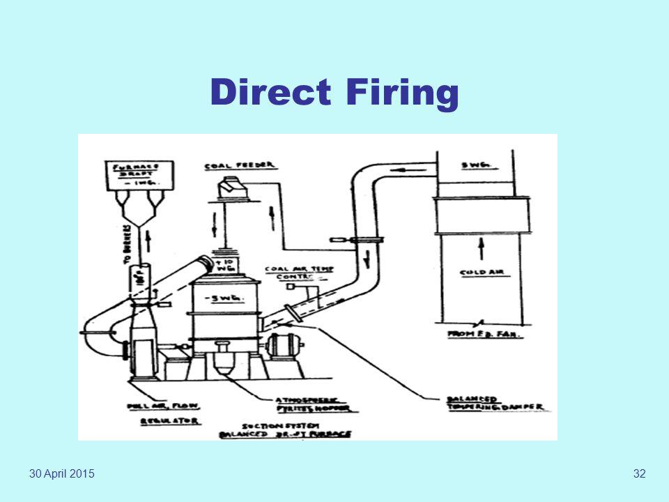 Direct Firing 13 April 2017