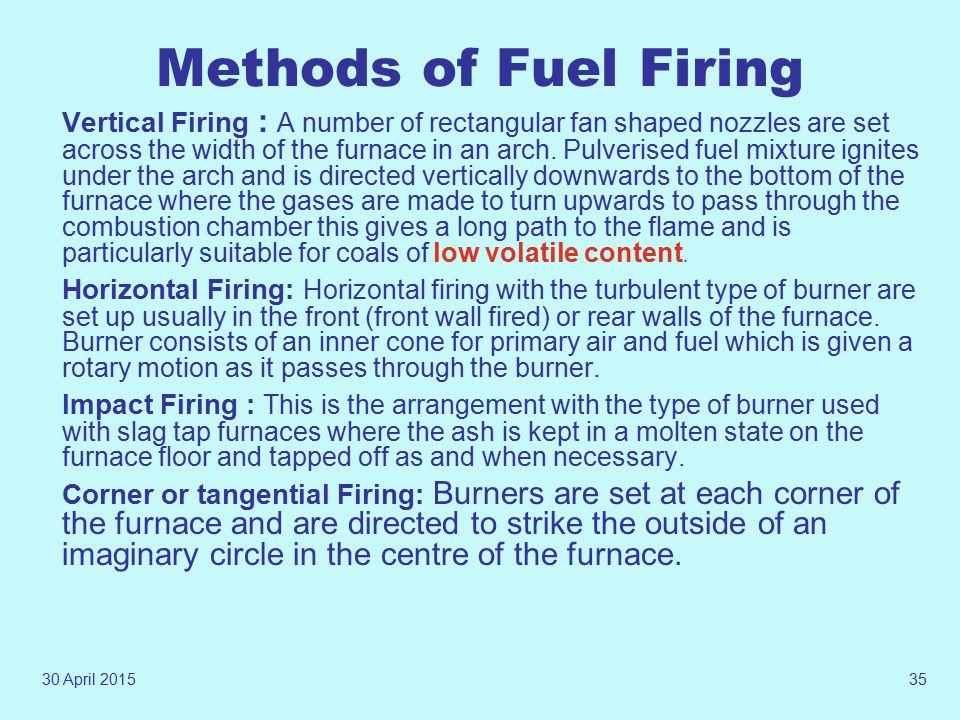 Methods of Fuel Firing