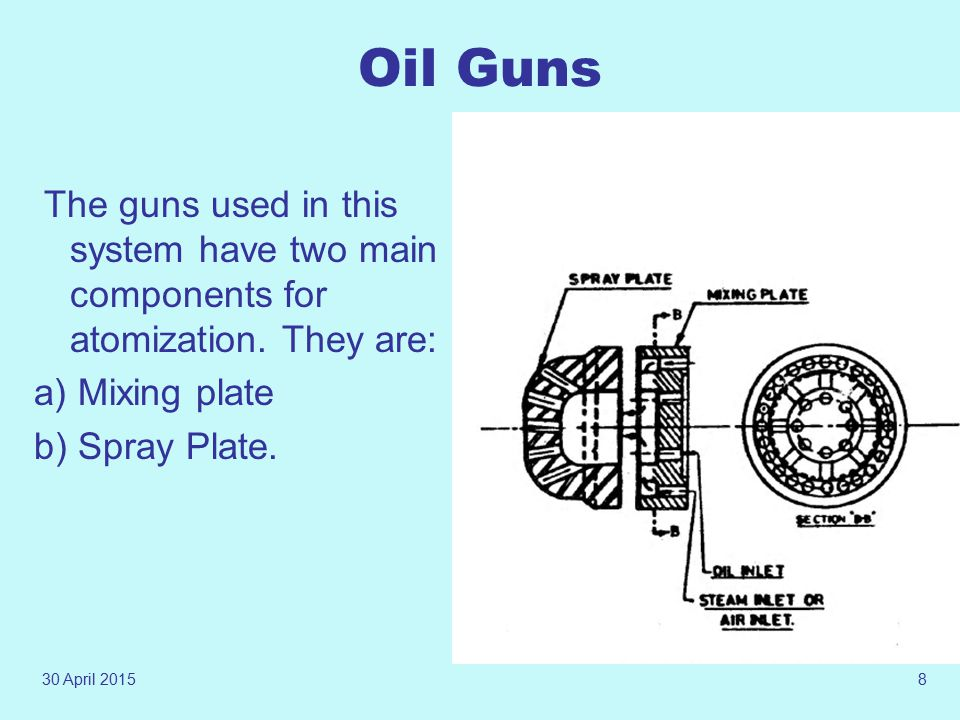 Oil Guns The guns used in this system have two main components for atomization. They are: a) Mixing plate.