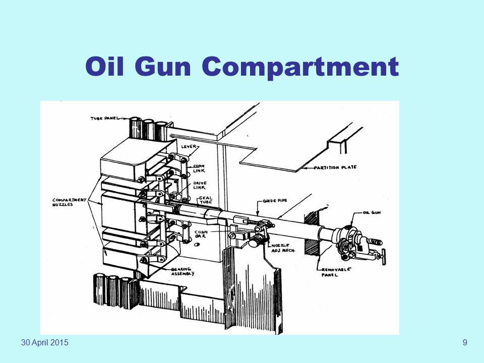Oil Gun Compartment 13 April 2017