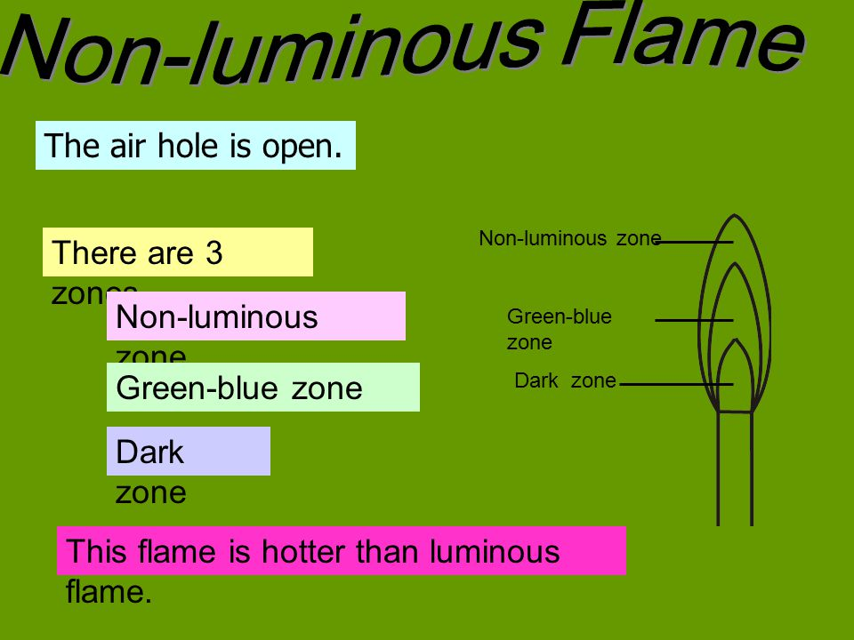 Non-luminous Flame The air hole is open. There are 3 zones.