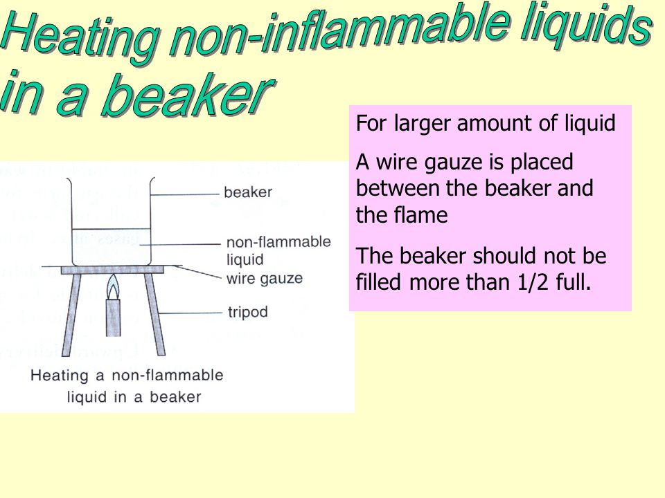 Heating non-inflammable liquids