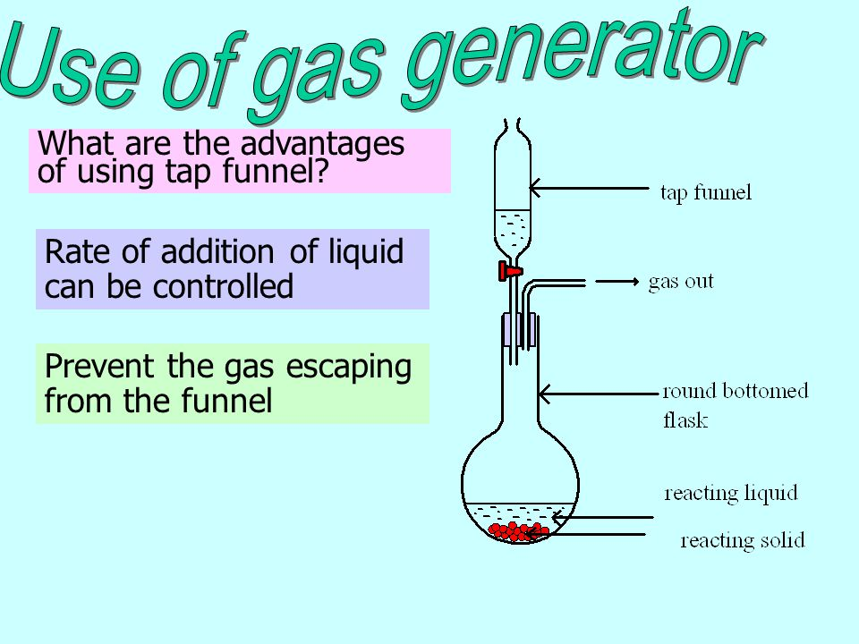 Use of gas generator What are the advantages of using tap funnel