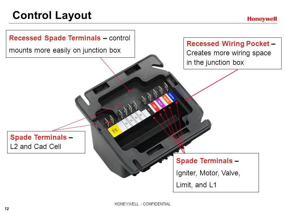Control Layout Recessed Spade Terminals – control mounts more easily on junction box.